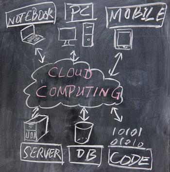 Cloud Computing Illustration Written on Blackboard
